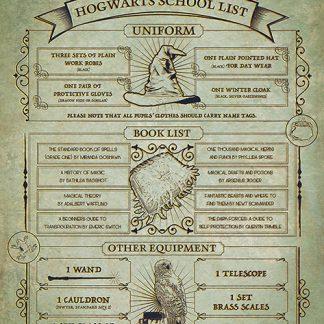 Harry Potter (Hogwarts School List)